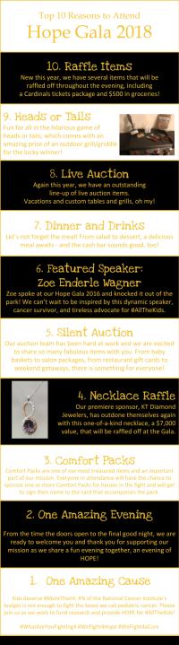 Top 10 Hope Gala 2018